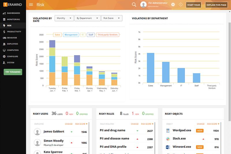 Employee Productivity Tracker - Teramind